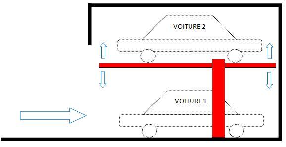 Garage l allemande parkings superpos s les experts for Acheter une voiture dans un garage en plusieurs fois